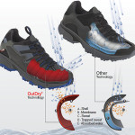 ShoesOutdry